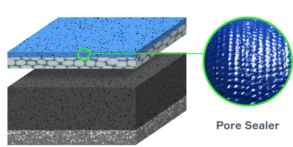 cross section of zinalium pipe highlighting the outer pore-sealing layer